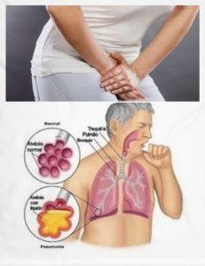 indicaciones de la ciprofloxacina